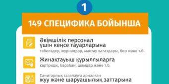БАРЛЫҚ МЕКТЕПТЕРГЕ МЕМЛЕКЕТТІК БЮДЖЕТТЕН БӨЛІНЕТІН ЗАТТАР